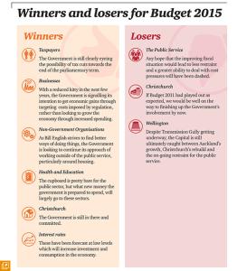2015-infographic
